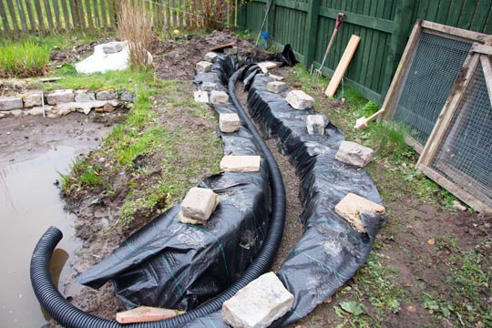 Drainage ditch lined with membrane, pea gravel in the bottom and a drainage pipe